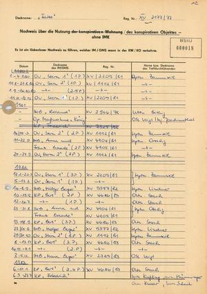 "Auszug aus dem Besucherbuch des konspirativen ""Objektes 74"""
