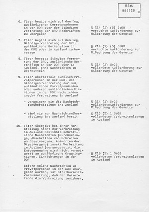 Übersicht zur rechtlichen Bewertung von Handlungen zur Erzwingung der Ausreise aus der DDR