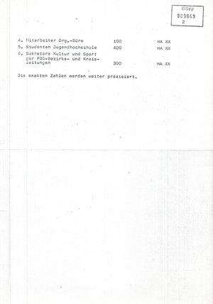 Teilnehmerschlüssel für das Udo-Lindenberg-Konzert am 25.10.1983