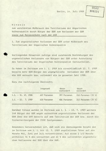 Hinweis zum Missbrauch des Territoriums der Ungarischen Volksrepublik zum Verlassen der DDR