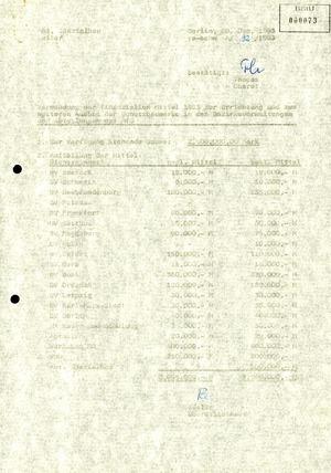 """""""Verwendung der finanziellen Mittel 1983 zur Errichtung und zum weiteren Ausbau der Schutzbauwerke"""""""