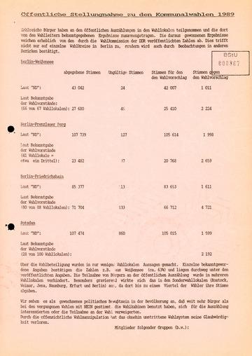 Ergebnisse der Wahlbeobachter: Öffentliche Stellungnahme zu den Kommunalwahlen 1989