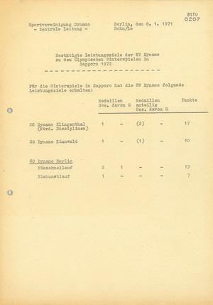 Information Olympiaaufträge/Olympiakader