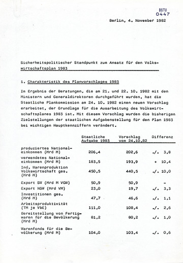 Sicherheitspolitischer Standpunkt zum Ansatz für den Volkswirtschaftsplan 1983
