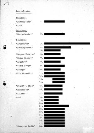 Liste von Journalisten, die sich kritisch zu den KSZE-Verhandlungen der DDR äußerten
