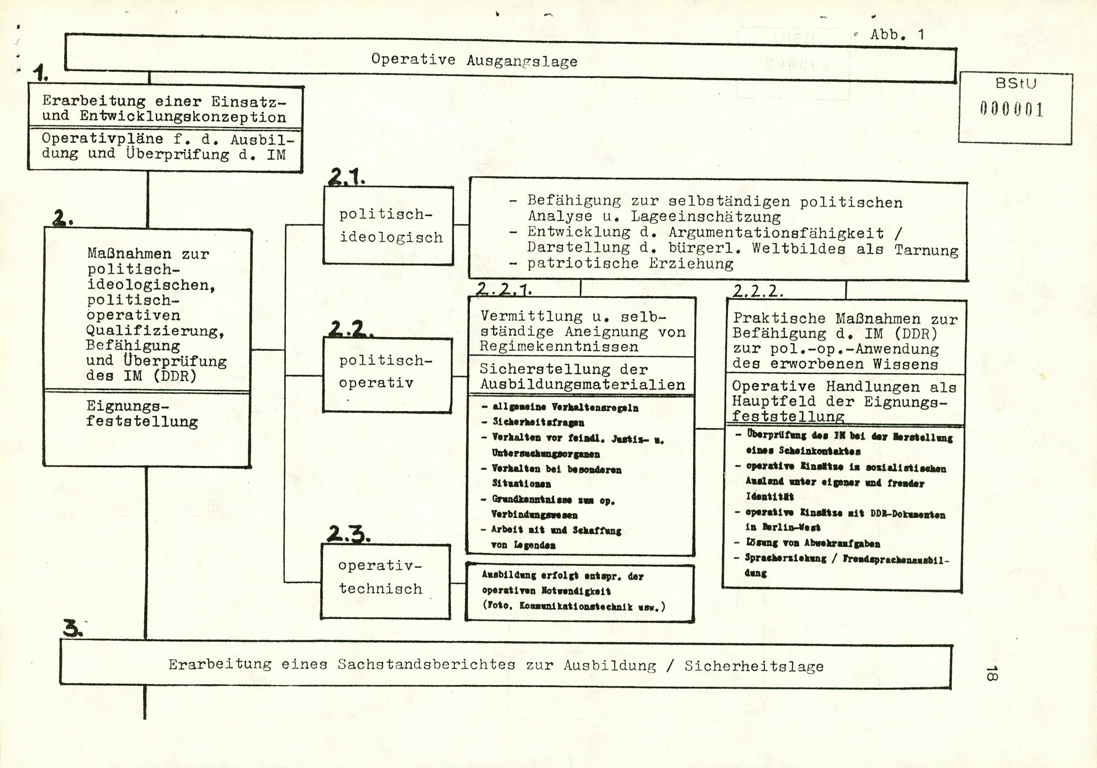 Wasserf Hrende Kamin beste 3 wege schema bilder elektrische schaltplan ideen sarcoidosisguide info